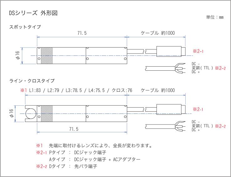 DSシリーズ 外形図